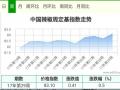 新椒减产预期带动金乡三樱椒上行 ()