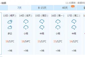 辣椒主产区天气情况——临…