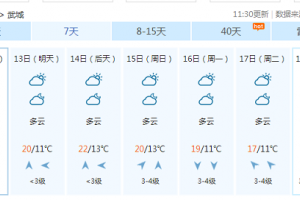 辣椒主产区天气情况——武…