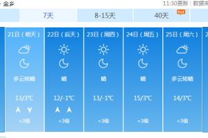 西南气温湿冷或促进辣椒终端消费 ()