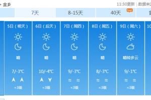 天气晴好,辣椒干度整体提…