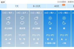 局部雨夹雪或暂阻辣椒价格弱势 ()