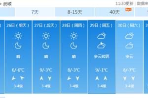 天气晴朗,辣椒行情持稳运行 ()