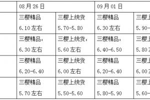 三樱椒又涨价,未来路在何方? ()