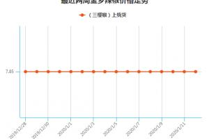 新年初雪来袭 阻挡辣椒交易 ()