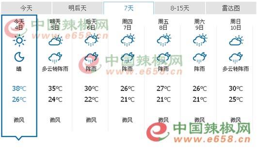 临颍未来一周天气预报